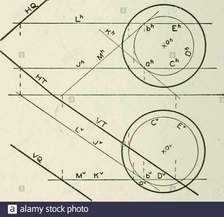 Permalink to Descriptive Geometry . Er, As In The Ellipsoid, Fig. 291 intended for Er Diagram Double Circle