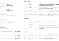 Design Elements – Crow's Foot Erd | Relationship, Diagram regarding Er Diagram Elements