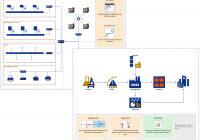 Diagram Download Er Diagram Microsoft Visio Full Version Hd