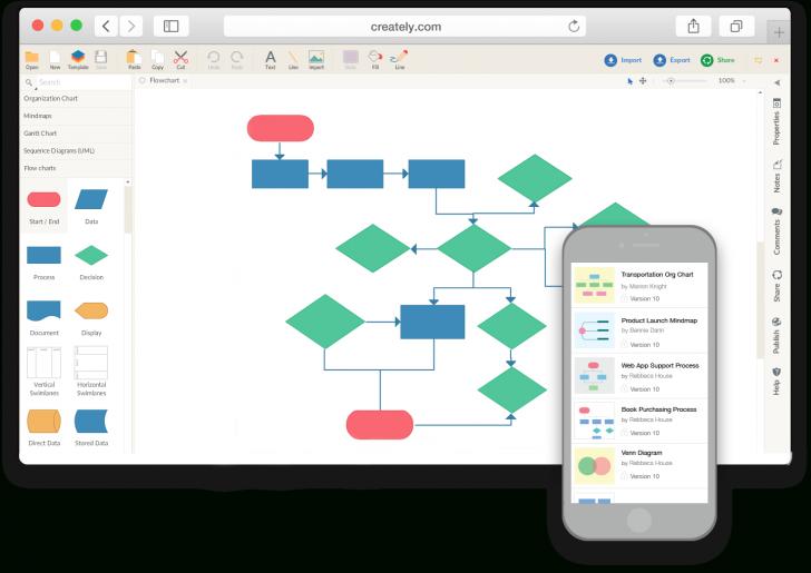 Permalink to Diagram Maker | Online Diagram Software | Creately inside Draw Diagram Online