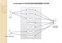 Diagram] Uml Diagram For Blood Bank Management Management