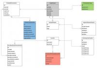 Diagrama Entidade Relacionamento Online   Lucidchart with regard to O Que É Diagrama Er