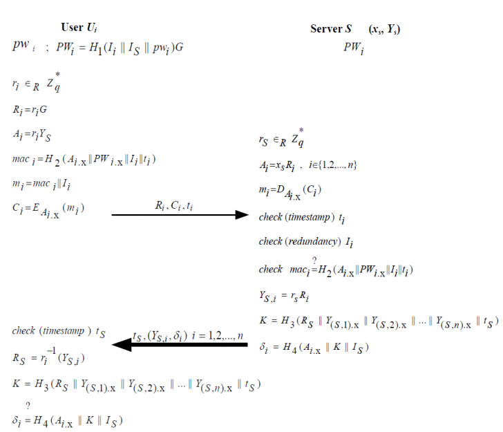 Permalink to Diagrams – Two Columns With Big Arrow In The Figure – Tex with Er Diagram Latex