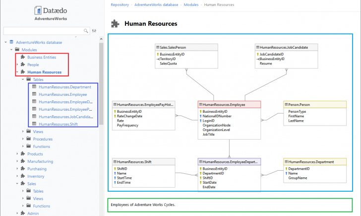 Permalink to Do You Really Need A Huge Er Diagram For The Entire Database intended for Er Diagram Using Javascript