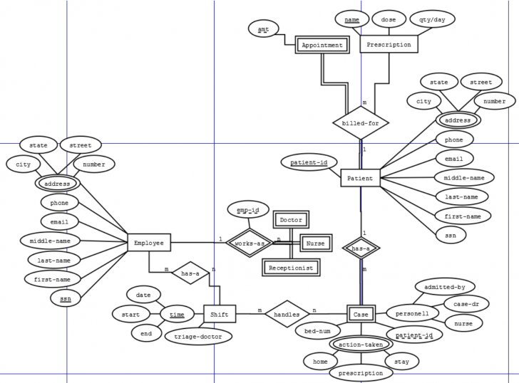 Permalink to Does This Er Schema Make Sense – Stack Overflow regarding Er Diagram To Schema