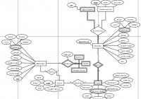 Does This Er Schema Make Sense – Stack Overflow throughout Er Diagram Zero Or More