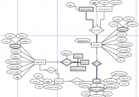 Does This Er Schema Make Sense – Stack Overflow with regard to Er Diagram Has A Relationship