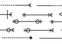 Don't Get Wrong! Explained Guide To Choosing A Database in Er Diagram Cardinality Symbols