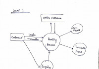 Draw A Dfd For Online Banking System. Make Necessary with regard to Draw An Er Diagram For Banking System
