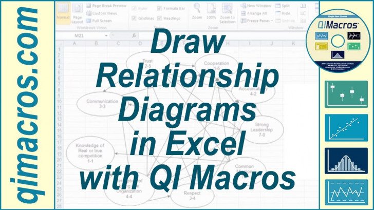 Permalink to Draw Relationship Diagrams In Excel With Qi Macros with Draw Relationship Diagrams