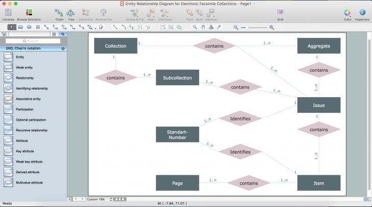 Permalink to Drawing Er Diagrams On A Mac | Professional Erd Drawing in Er Diagram Mac