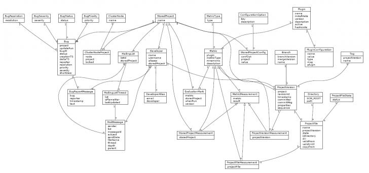 Permalink to Drawing Uml Diagrams With Umlgraph regarding Er Diagram Uml Example