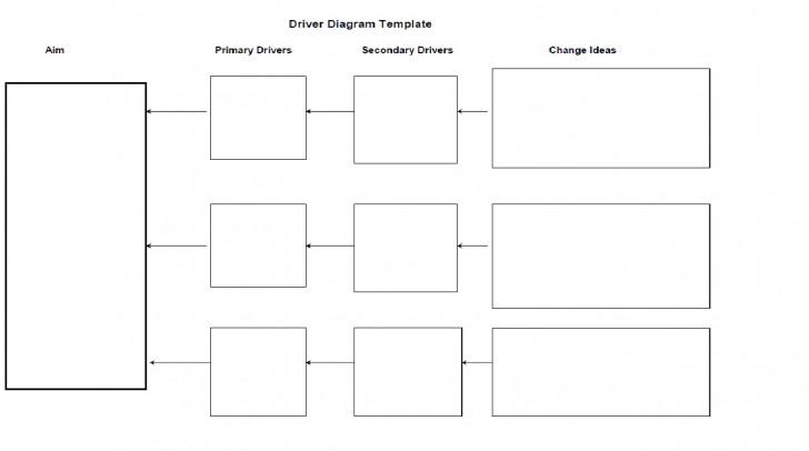 Permalink to Driver Diagram – Girfec pertaining to Driver Diagram