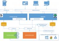 Dynamics 365 Data Model Diagram – Quantum Computing within Er Diagram Dynamics 365