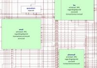 Dynamics Crm 365 Entity Relationship Diagram inside Xrmtoolbox Er Diagram