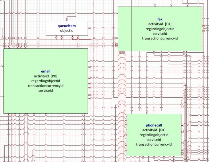 Permalink to Dynamics Crm 365 Entity Relationship Diagram inside Xrmtoolbox Er Diagram