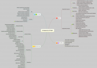 E-Material Of Pmp – Xmind – Mind Mapping Software intended for Xmind Er Diagram