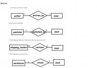 E-R Diagram For Online Bookstore(Roll N0-3,s5 Cs2) | Lbs throughout Er Diagram Book