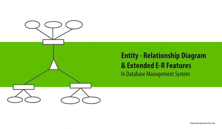 Permalink to E-R Model Diagram And Extended E-R Feature In Dbms regarding What Is Er Model In Dbms