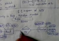 E – R Model Library Management System Dbms Lec – 4 regarding Er Diagram University Management System