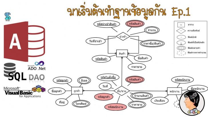 Permalink to มาเริ่มต้นทำฐานข้อมูลกัน: Ep.1 (เขียน Er Diagram) for Er ไดอะแกรม