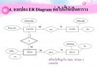 สรุปขั้นตอนการสร้าง E-R Diagram – Ppt ดาวน์โหลด within Er Diagram N คือ