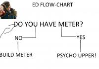 Ed Flow Chart – Imgur for Ed Diagram