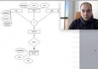 Eer (Enhanced Erd) (22 Aralık 2015 Soru Cevap) throughout Er Diagram Nasıl Yapılır