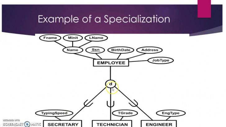 Permalink to Eer Model for Eer Diagram Tutorial