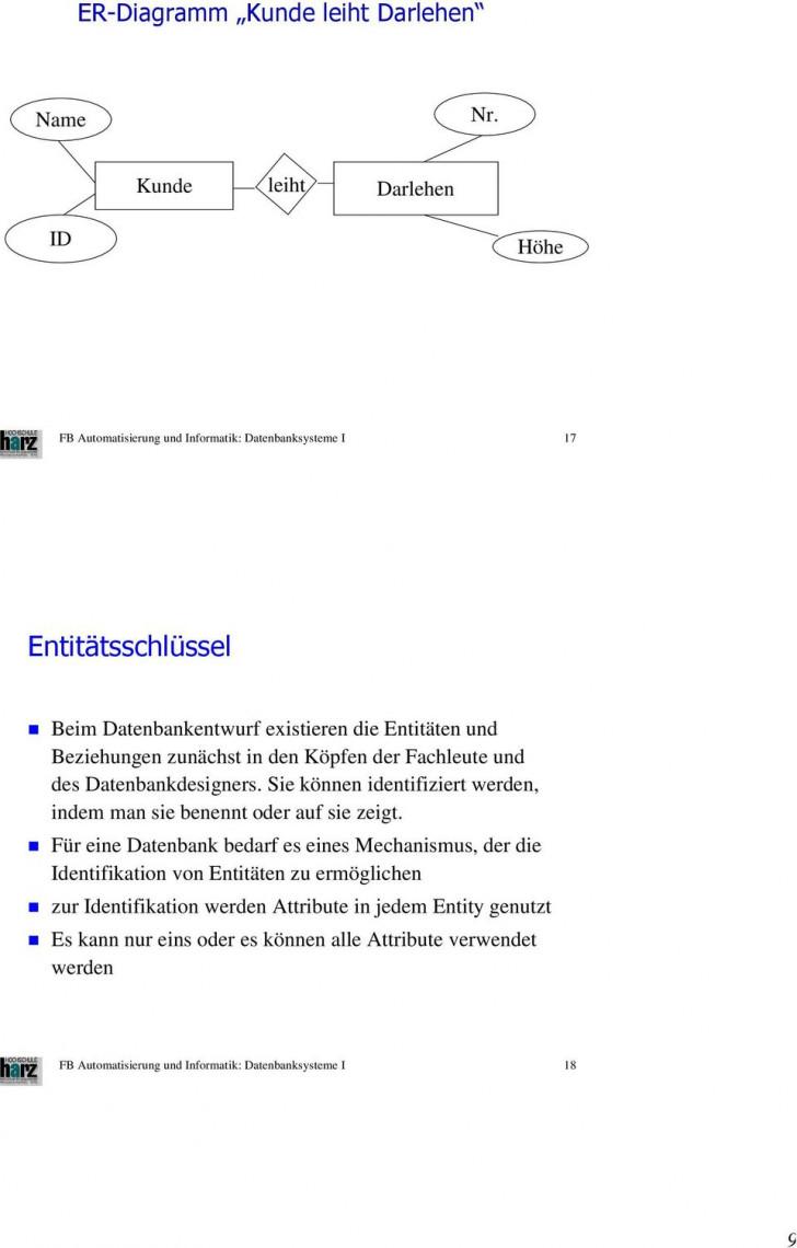 Permalink to Einführung In Datenbanken – Pdf inside Er Diagramm N M Beziehung Auflösen