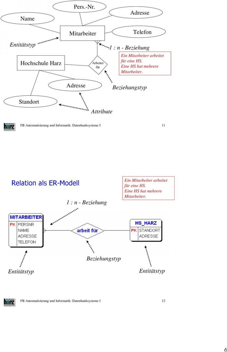 Permalink to Einführung In Datenbanken – Pdf intended for Er Diagramm N M Beziehung Auflösen