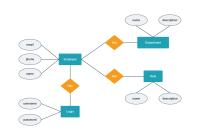 Employee Management System Erd Template | Moqups