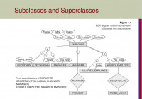 Enhanced Entity-Relationship (Eer) Modeling – Ppt Download intended for Er Diagram Superclass Subclass