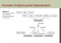 Enhanced Entity-Relationship (Eer) Modeling – Ppt Download pertaining to Er Diagram Disjoint