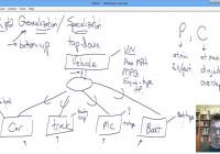 Enhanced Entity-Relationship Model Part 2: Generalization Vs inside Extended Er Diagram Examples