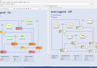 Enterprise Architect 12.1 within Er Diagram Legend