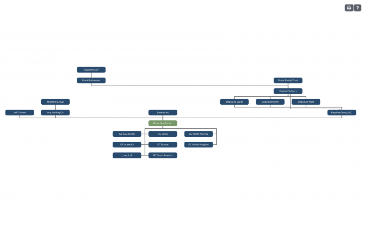Permalink to Entity Charts | Entities | Documentation throughout Entity Chart