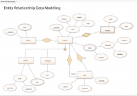 Entity Relationship Data Modeling | Enterprise Architect intended for Enterprise Relationship Diagram