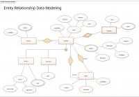 Entity Relationship Data Modeling | Enterprise Architect intended for The Entity Relationship Diagram