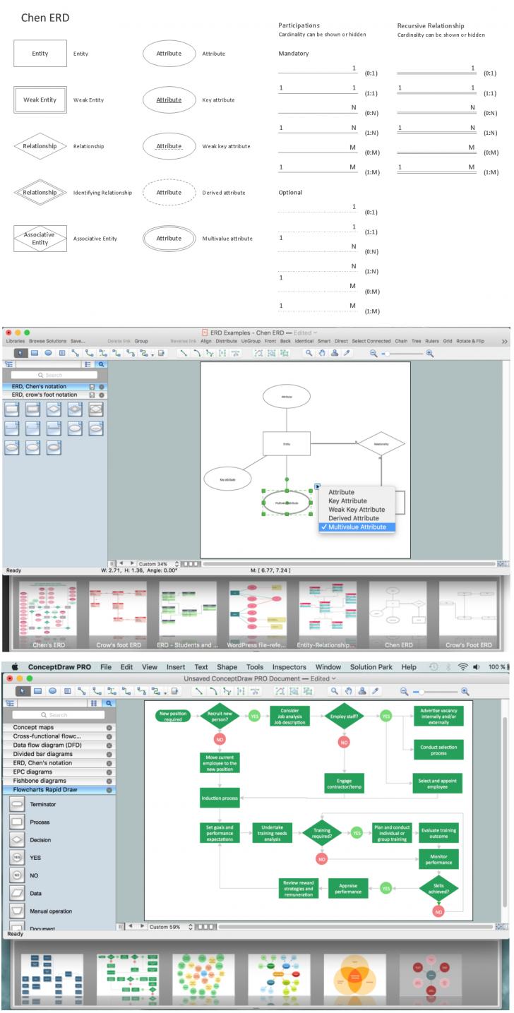 Permalink to Entity Relationship Diagram | Design Element — Chen pertaining to Er Diagram Elements
