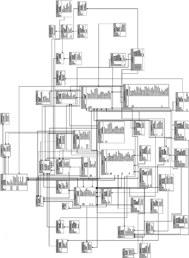Permalink to Entity Relationship Diagram | Download Scientific Diagram intended for Er Diagram For Job Portal Download