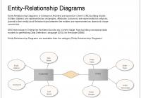 Entity Relationship Diagram | Enterprise Architect User Guide