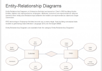 Entity Relationship Diagram   Enterprise Architect User Guide
