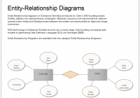 Entity Relationship Diagram | Enterprise Architect User Guide