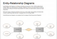 Entity Relationship Diagram | Enterprise Architect User Guide within Entity Relationship Model Diagram