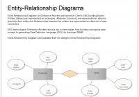 Entity Relationship Diagram   Enterprise Architect User Guide within Er Diagram Relationship Notations