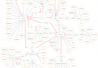 Entity Relationship Diagram (Er Diagram) Of Online Student