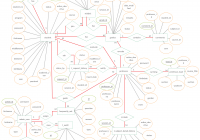 Entity Relationship Diagram (Er Diagram) Of Online Student intended for Entity Relationship Model Tutorial