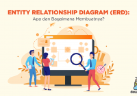 Entity Relationship Diagram (Erd): Apa Dan Bagaimana in Simbol Er Diagram Yg Berbentuk Elips Adalah
