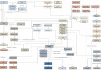 Entity Relationship Diagram (Erd) — Rexstudy Handbook 4.13.1 within Erd Data Model